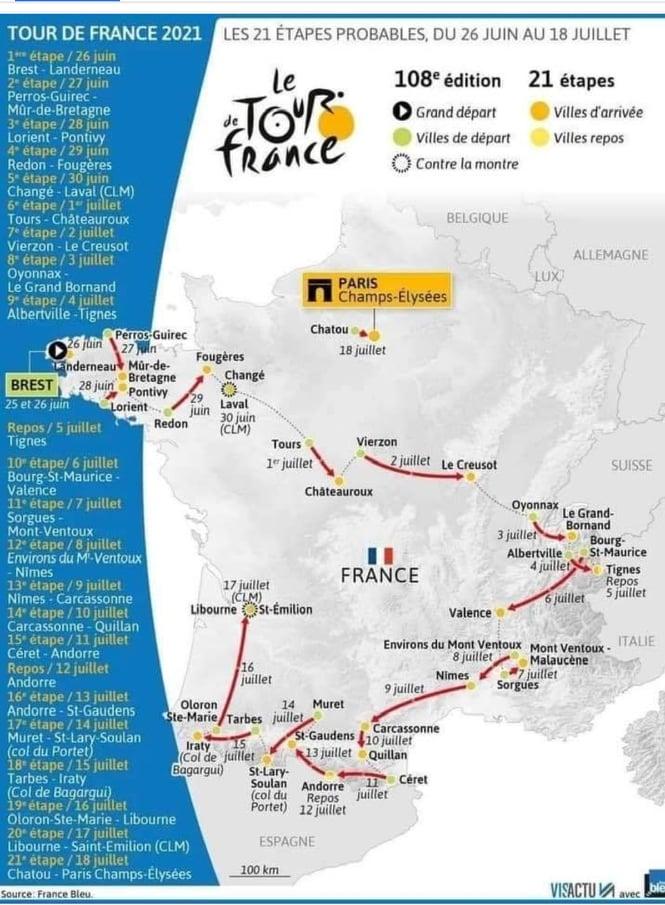 Tour De France 2021 Live Stream