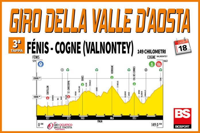 Giro della Valle D'Aosta 2021